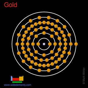 Webelements Periodic Table  U00bb Gold  U00bb Properties Of Free Atoms