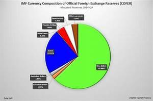 The Sdr Gold And China Goldbroker Com