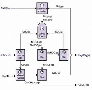 Diagram Bohr Diagram For Calcium Chloride Full Version Hd Quality Calcium Chloride Carschematics2e Angelux It