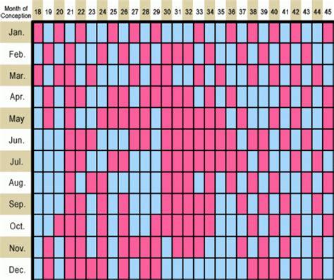 calendrier chinois cece aix blog pitchounes cie
