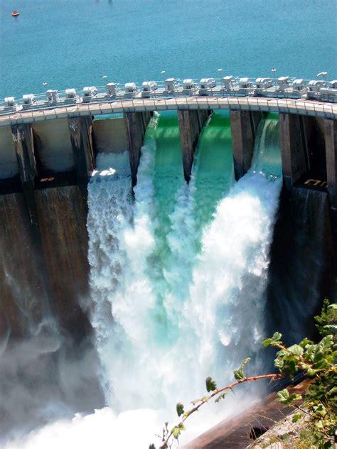 Classification Hydro Power Plants