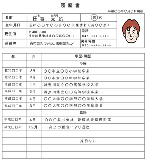 Japanese Resume Form by Accessj Japanese Resume Rirekisho Forms