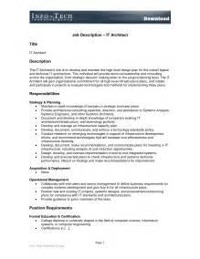 Bartender Resume Job Description