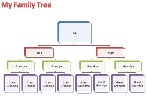 Family Tree Diagram Template Microsoft Word by Make A Family Tree K 5 Computer Lab Technology Lessons