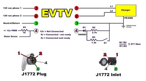 my e now j1772 connector on nissan leaf evse