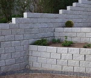 Steine Für Gartenmauer Preis : gnsmauersteine unser unternehmen bietet dienstleistungen ~ Michelbontemps.com Haus und Dekorationen