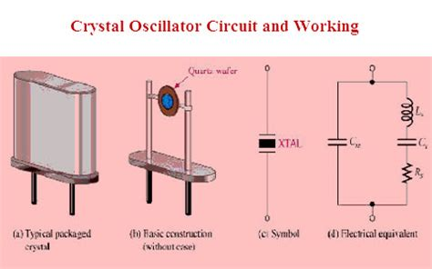 overview  crystal oscillator circuit working