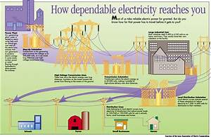 Essay Save Electricity Top 10 Tips to Save Energy in Your Home
