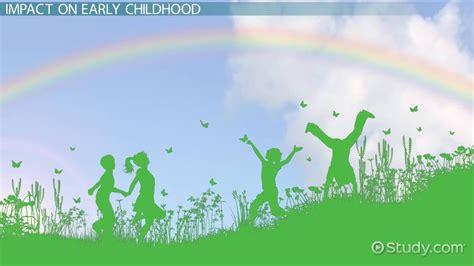 socioeconomic status impacts early childhood