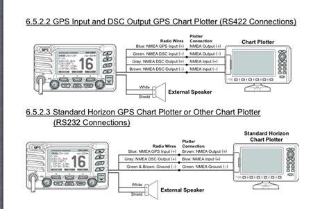Standard Horizon Wiring Diagram by Garmin Gps To Standard Horizon Vhf The Hull