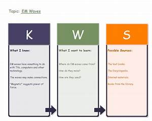 Simple Kws Chart Examples And Templates