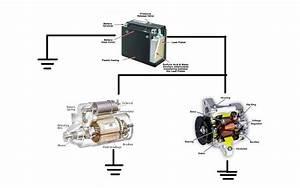 Battery  Altonator  Starter Motor Diagram