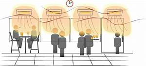 Types Of Infrared Heating  U2013 Infrared Heaters