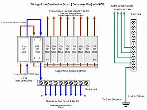 Electrical Engineering World  Wiring Diagram Of The