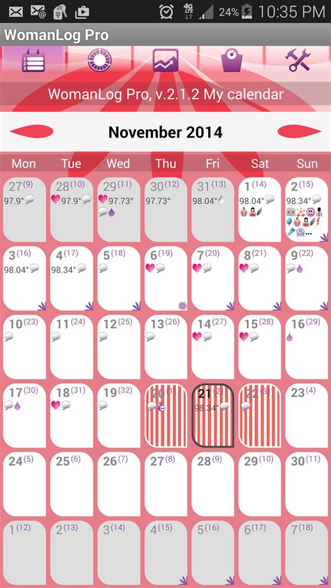 No Period After Provera Been 16 Days When Should I Test