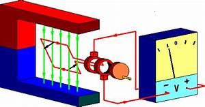 gif generator 10 | GIF Images Download