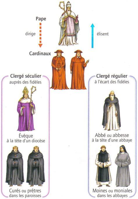 r 244 le du clerg 233 s 233 culier et du clerg 233 r 233 gulier au moyen age thinglink
