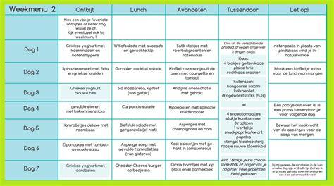 dieet 1200 kcal per dag