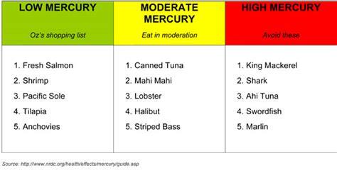 mercury fish list  dr oz show