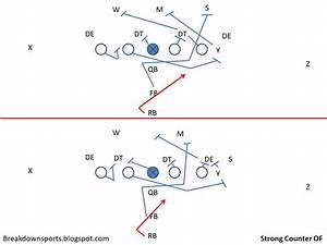 Breakdown Sports  Football Fundamentals  I