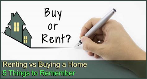 Buying A by Renting Vs Buying A Home