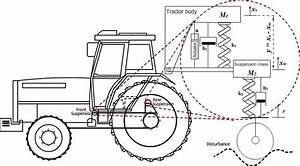 Simulation Of Tractor Active Suspension - File Exchange