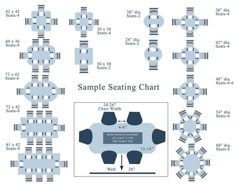 Dining table size compared to rug size. Dining Table Guide - Size, Shape, Seating
