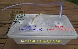 Humidificateur Fait Maison : comment fabriquer un humidificateur ~ Dode.kayakingforconservation.com Idées de Décoration