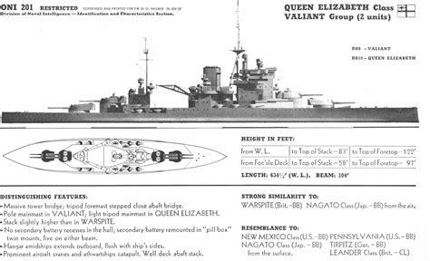 Wwi Ship Diagram by Hms Elizabeth Battleship Warships Diagram 70
