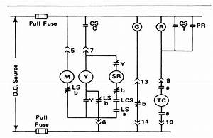 Circuit Breaker Control Schematic Explained