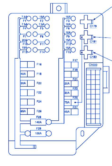 Nissan X Trail Fuse Box Diagram by Nissan Xtrail 2006 Fuse Box Block Circuit Breaker Diagram