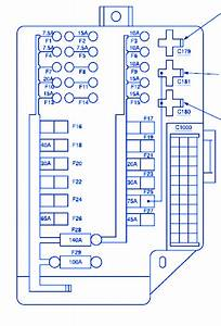 Nissan Xtrail 2006 Fuse Box  Block Circuit Breaker Diagram