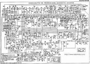 Schema Statie Emisie Receptie Danita 640
