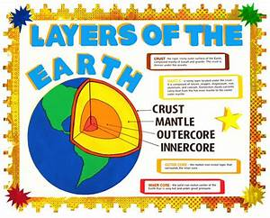 15 Best Images About Earth U0026 39 S Crust Lesson Ideas On