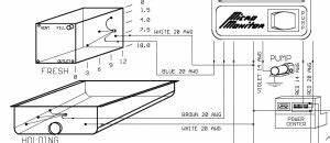 Kib Rv Monitor Panel Wiring Diagram : rv basics black water or sewer system information ~ A.2002-acura-tl-radio.info Haus und Dekorationen