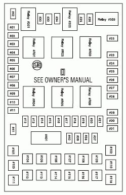 2006 Ford F150 Wiring Diagram Fuse Block by 2009 Ford F150 Interior Fuse Box Diagram