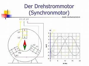 Leistung Drehstrom Berechnen : der elektromotor ~ Themetempest.com Abrechnung