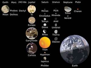 File:Moons of solar system-en.svg - Simple English ...