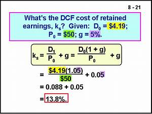Retained Earnings Equation Related Keywords - Retained ...