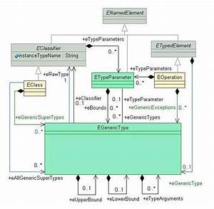 Class Diagram Example With Explanation In Java