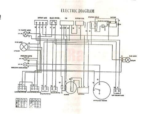 bad boy buggy wiring diagram