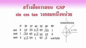 Sin Cos Tan Berechnen : 17 best ideas about sin cos on pinterest trigonometry calculus and algebra ~ Themetempest.com Abrechnung