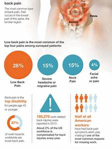 The Ultimate Guide To Relieve And Prevent Back Pain
