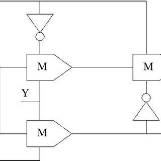 Layout The Proposed Bit Full Adder Scientific Diagram