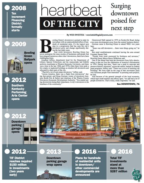 Surging Downtown Poised For Next Step News Bgdailynewscom