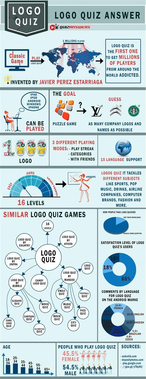 logo quiz answers  levels  quizanswerscom
