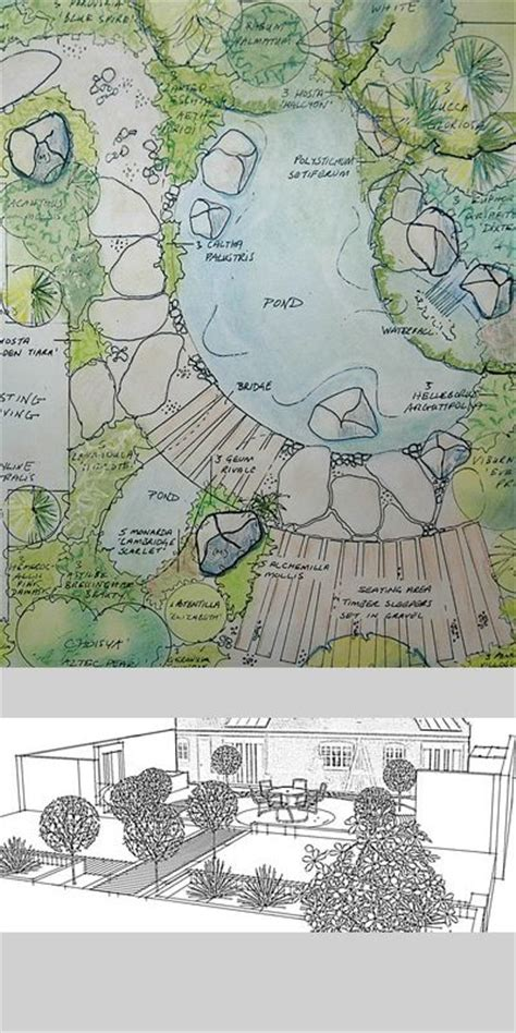 landscape plan view garden survey and design drawings plan view and 3d by david anderson design garden design