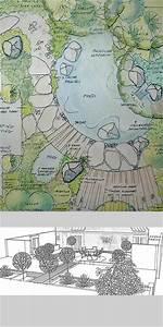 Garden Survey And Design Drawings  Plan