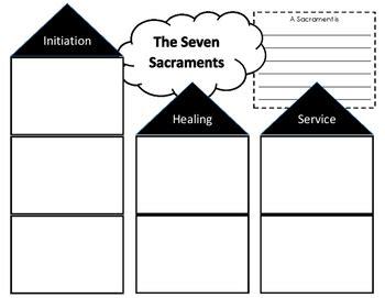 sacraments   misscs classroom tpt