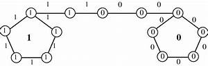1 Theorem   2 2 The Path Union Of K Copies Of Cycle C N Is